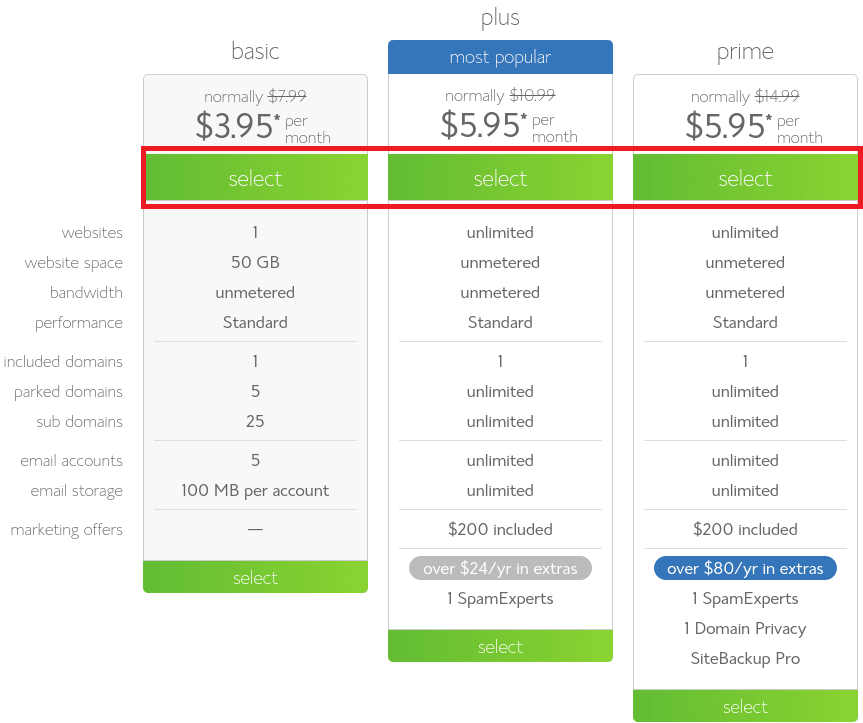 Bluehost account plan