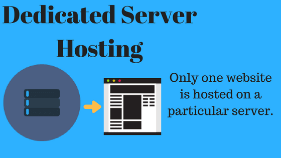 Dedicated Hosting