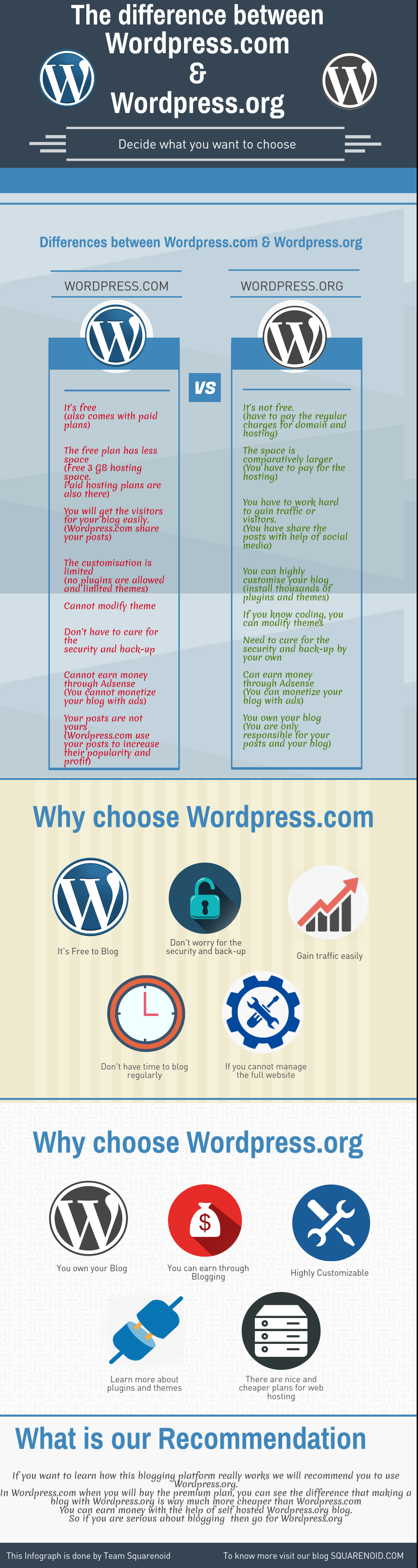 infograph-wordres.com-vs-wordpress.org