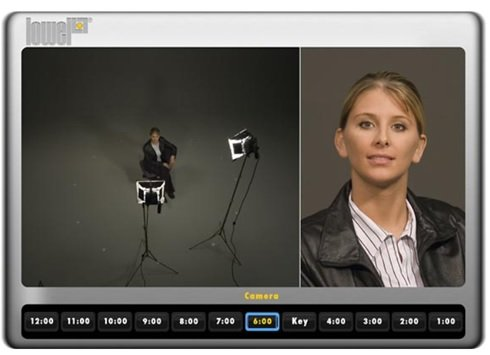 How your lights will affect the subject of your video